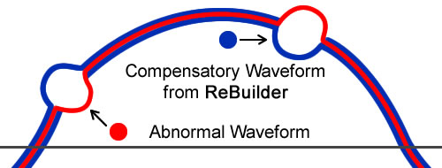 rebuilder waveform