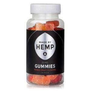 gomitas masticables cbd