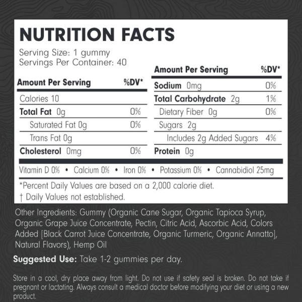 informacion nutricional gomitas masticables cbd