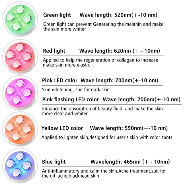 Lights Functions of the facial massager