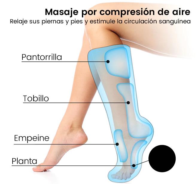 masaje por compresion de aire
